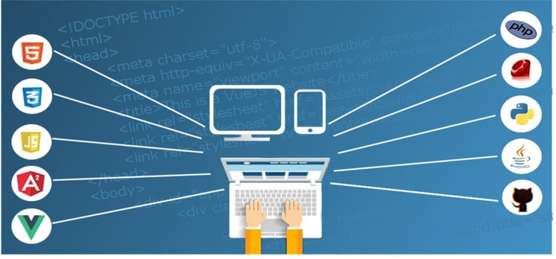 APIs in Web Development